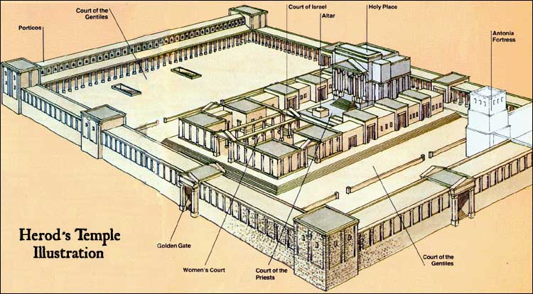 Image result for separating wall temple herod